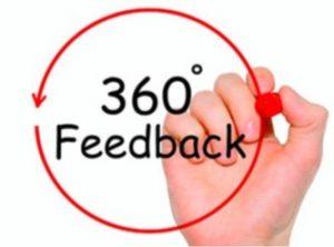 Teambuilding profiling 360 - Team diagnostics